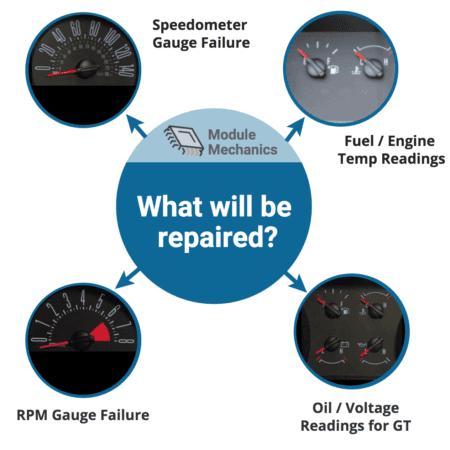2005-2009 Ford Mustang Gauge Cluster Repair Service
